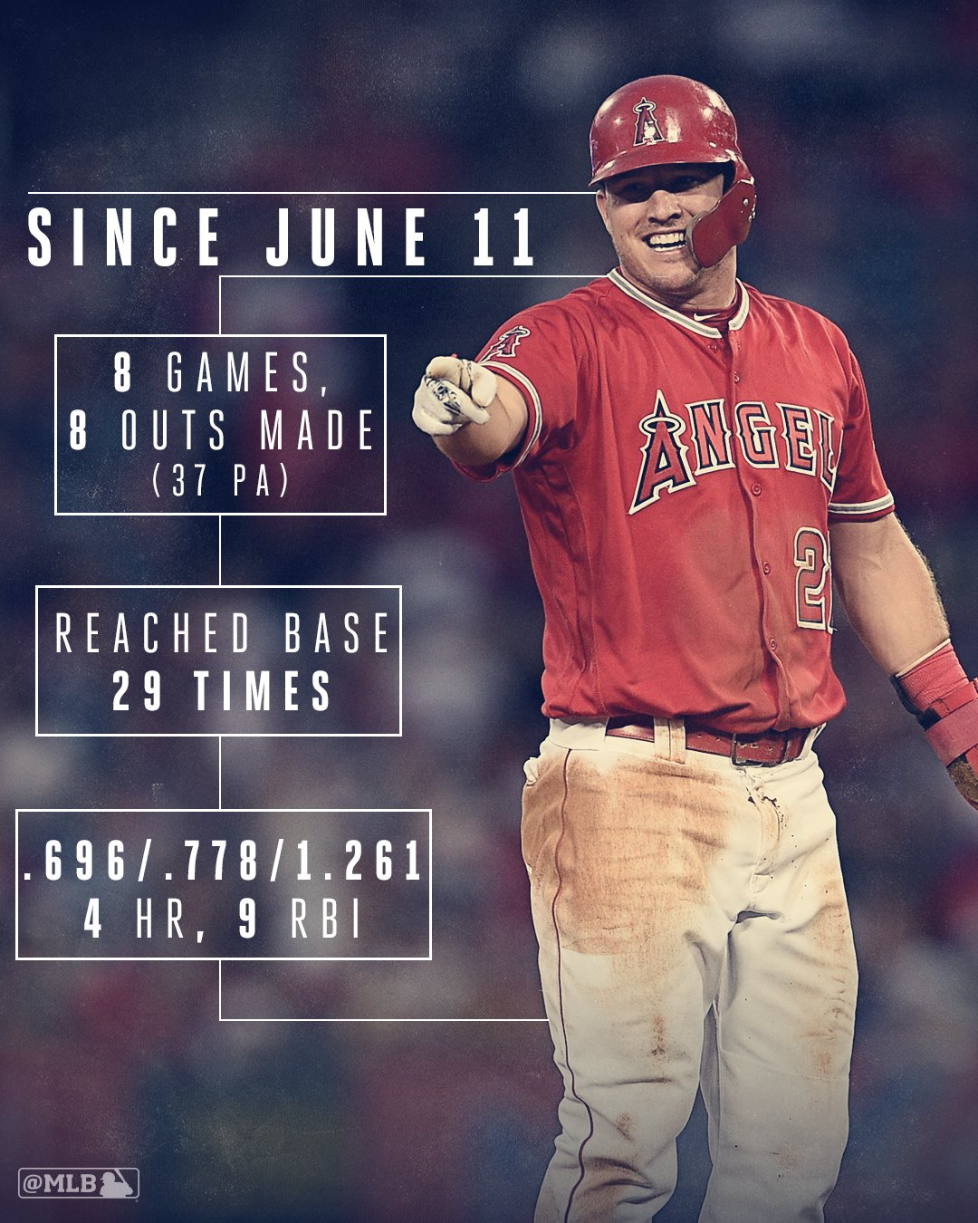 Just doing our best to market @MikeTrout. �� https://t.co/nwskCDax4e