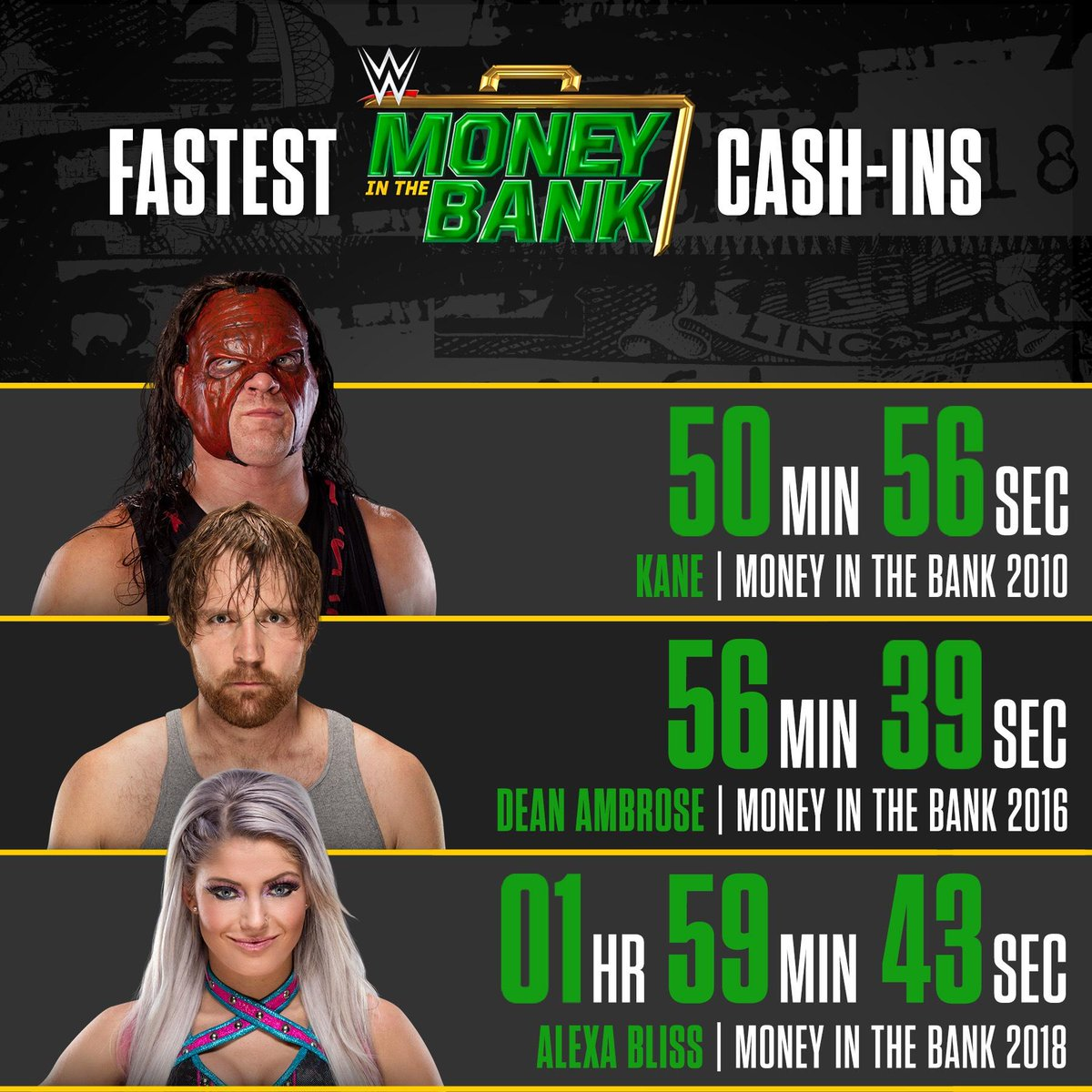 #RAW #WomensChampion @AlexaBliss_WWE took a page out of @KaneWWE & @TheDeanAmbroses playbooks on Sunday... #MITB