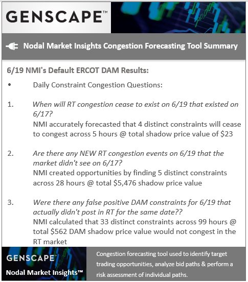 Genscape Inc On Twitter Identify Congestion PowerTrading Opportunities Analyze Bid Paths With Genscapes NMI Platform Tco 939xd6n83z