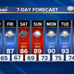 Image for the Tweet beginning: Here's your latest 7-Day forecast.