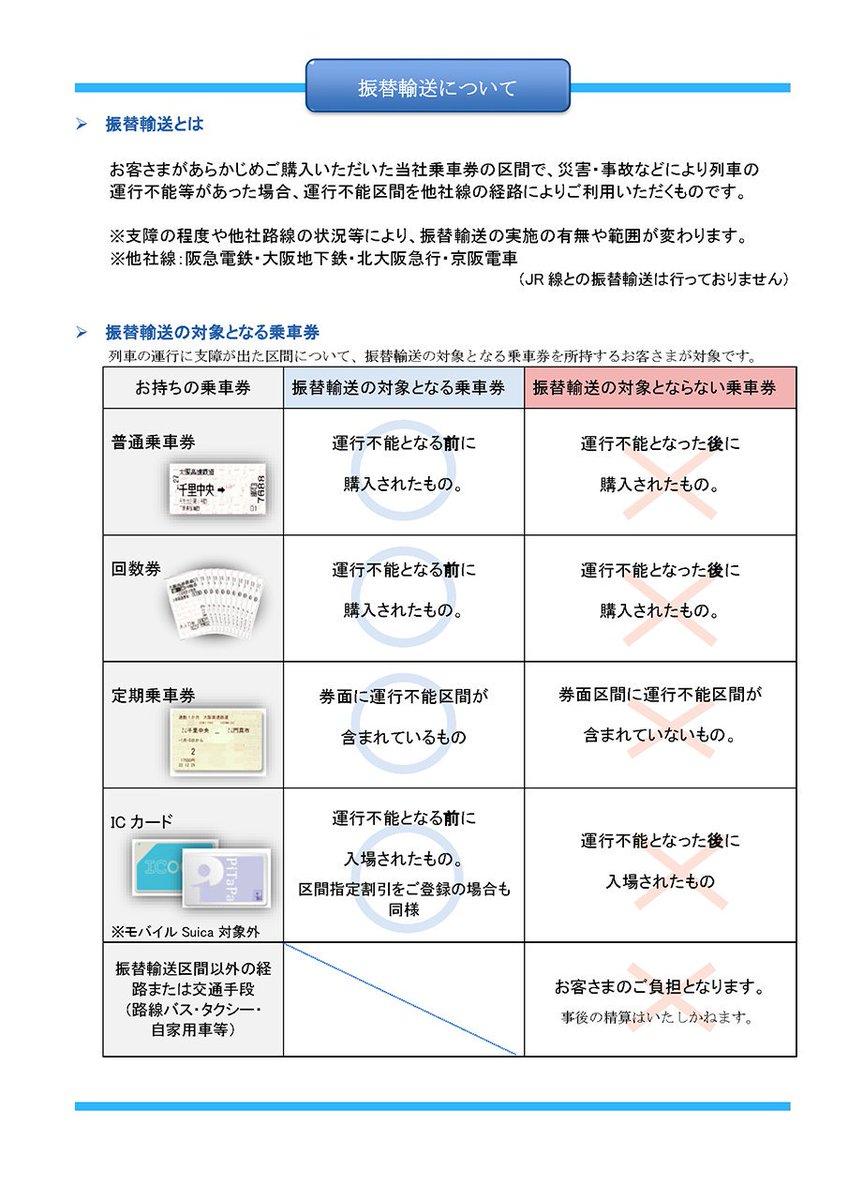 大阪 モノレール 定期