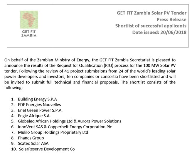 Great to see many of the same IPPs from South Africa&#39;s #REIPPPP leveraging their experience to get shortlisted for Zambia&#39;s GET FiT 100MW solar tender. Here are the 10 shortlisted bidders #AEF2018 @EnergyNet_Ltd @ScatecSolar @EnelGroup @SolarReserve @CECinvestor @Globeleq<br>http://pic.twitter.com/ozPiQmZ8VN
