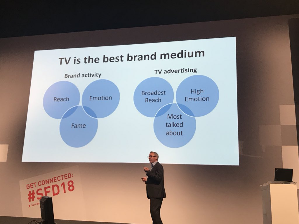 how to improve brand recognition in tv ads Creating ads to play during radio broadcasts or on podcasts, or paying for the hosts or djs to mention your brand has tremendous advantages it reaches a uniquely captive audience.
