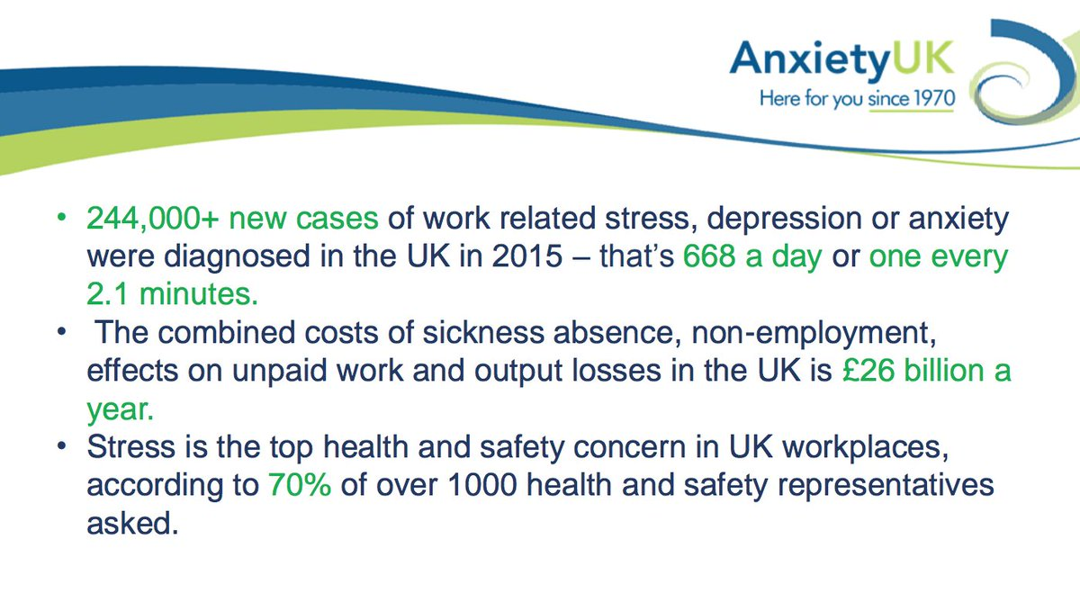 research shows a dramatic rise in cases of work related stress Stress management programs teach workers about the nature and sources of stress, the effects of stress on health, and personal skills to reduce stress-for example, time management or relaxation exercises.