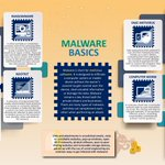 Image for the Tweet beginning: #Malware remains a key threat