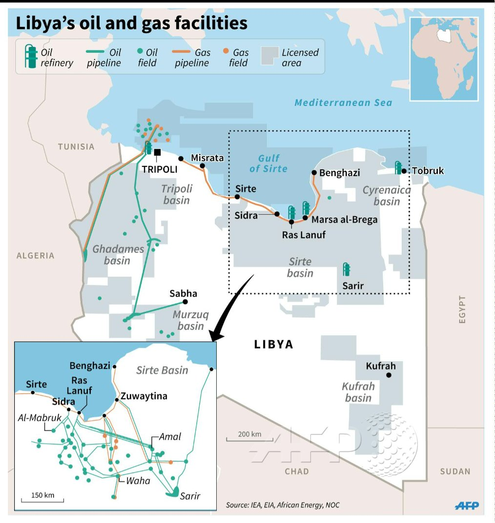 Map of Libya's oil and gas facilities as Khalifa Haftar says his forces have recaptured two key oil ports https://t.co/kkTsakcQQu