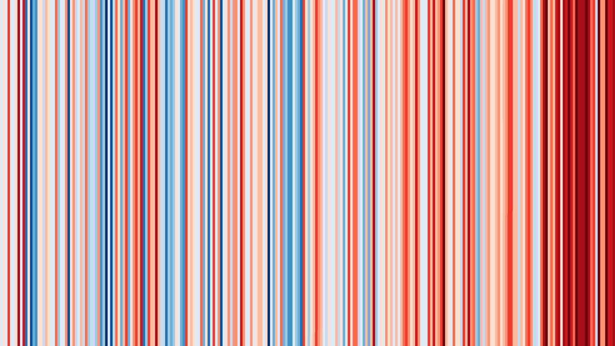 Warming stripes for central England, USA, Toronto and the globe.   Each stripe represents the temperature in a particular year, demonstrating how different locations and the planet has warmed over many decades:  http://www. climate-lab-book.ac.uk/2018/warming-s tripes/ &nbsp; …    #MetsUnite #SummerSolstice<br>http://pic.twitter.com/boiQFfqHPR