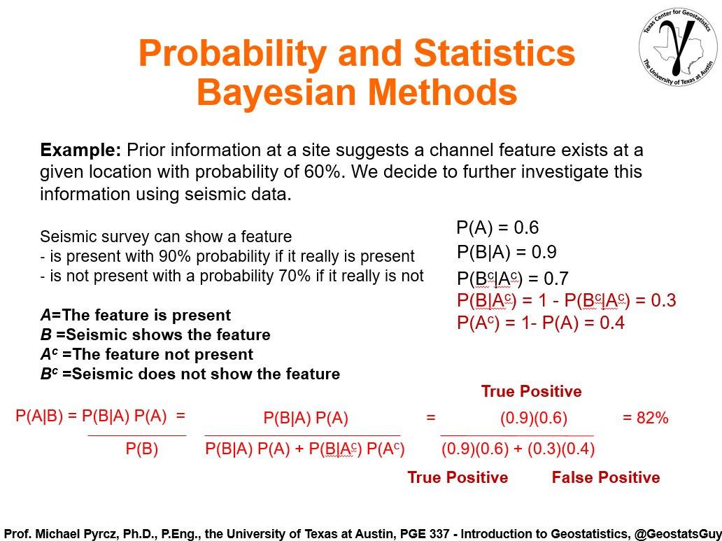 online system parameter identification information criteria and algorithms