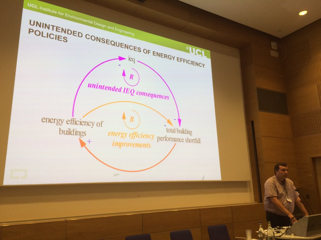 Ucl Inst For Environmental Design And Engineering On Twitter Dr Esfand Burman Ucl Iede At The Heart Of Buildingperformance Problems There Are Conflicts Between Energyefficiency Indoorenvironmentalquality Iede4030builtenvironment Cleanairday