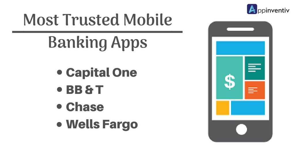 Images and video about #BankingApp tag on twitter - Twita