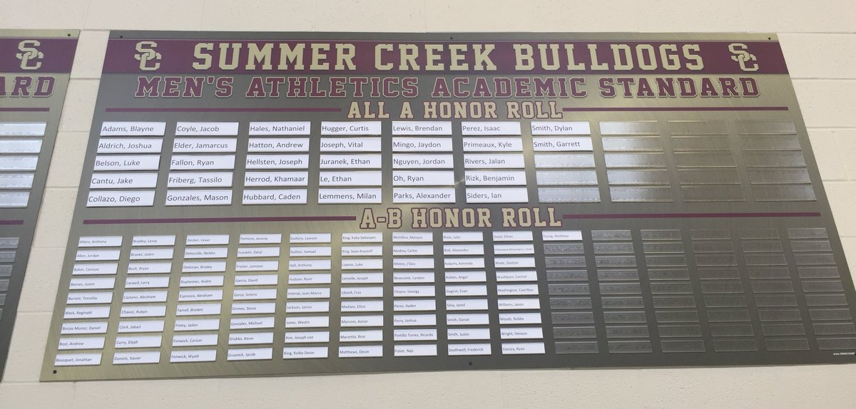 Every SCHS athlete should aspire to have their name on this board in the athletic hallway!  We are gonna fill it up in 18-19! Proud to be a Bulldog! Scholar Athletes. #HumbleISD<br>http://pic.twitter.com/OULKHZLP8e