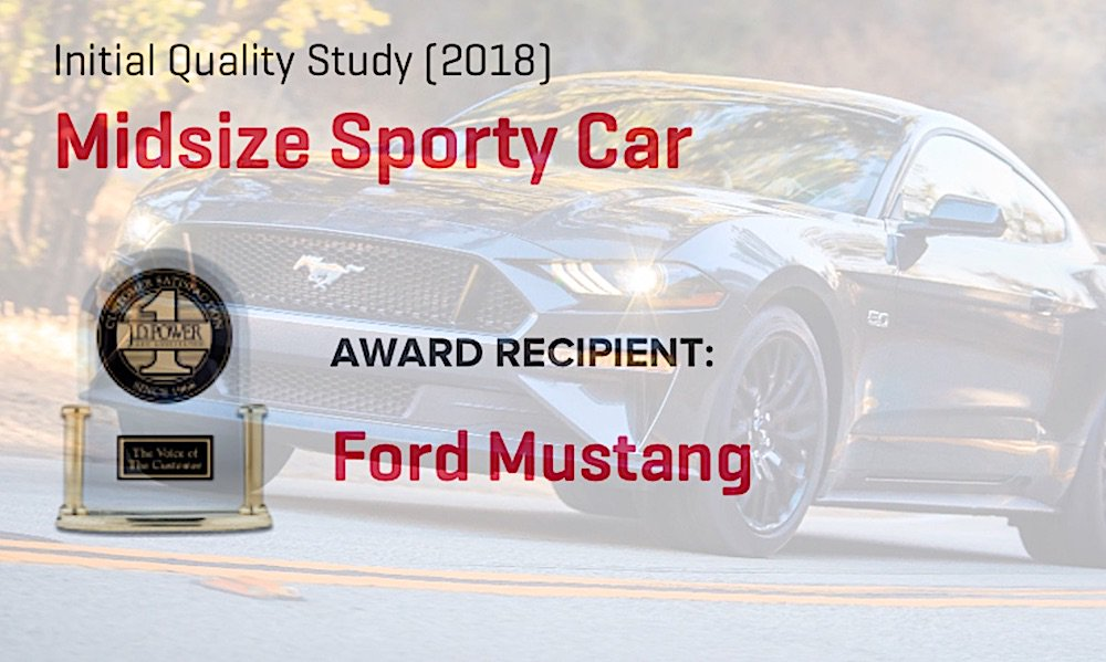 Jd Power Initial Quality Award >> Mustang6g On Twitter Ford Mustang Top Ranked In 2018 Jd