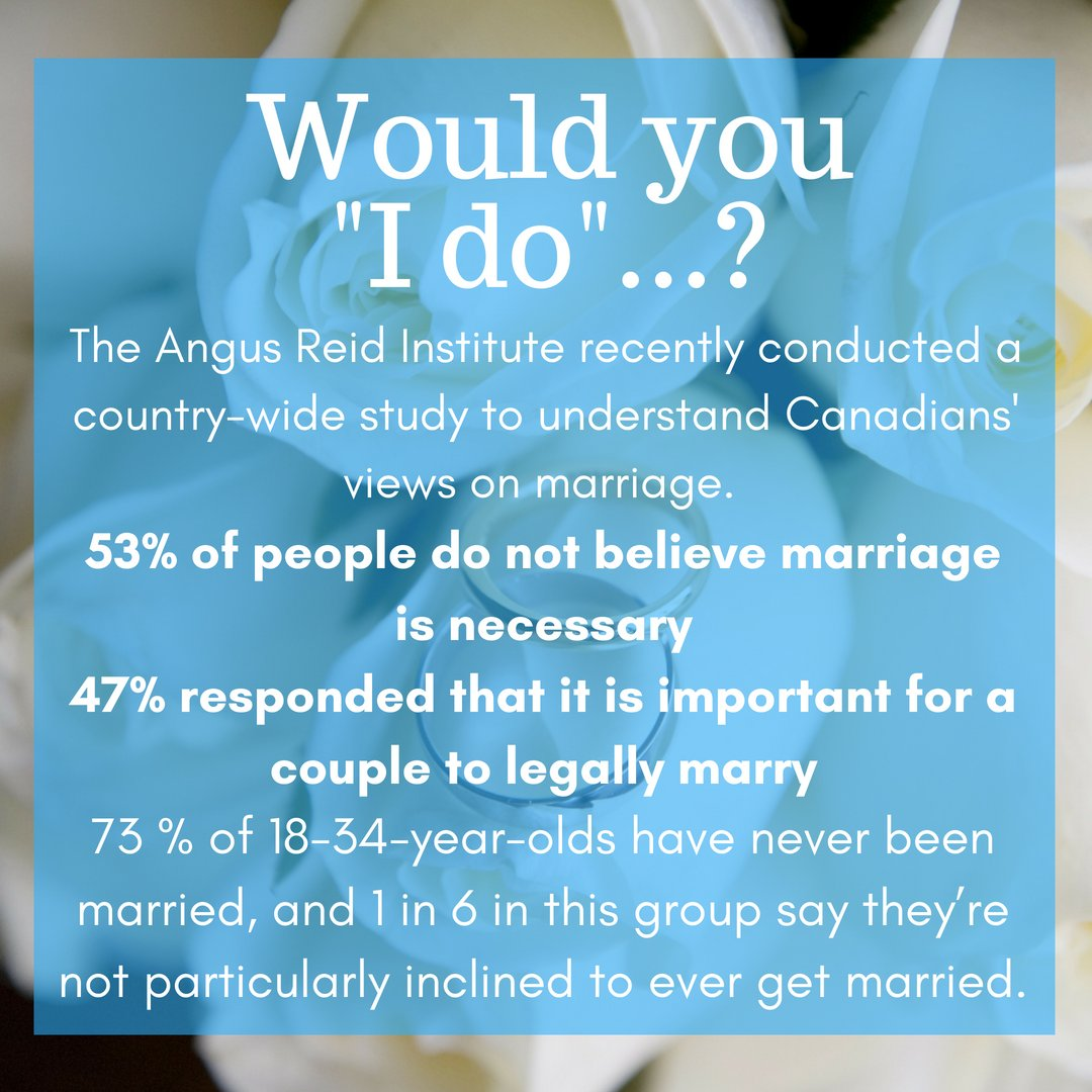 Mn marriage amendment poll results ohio