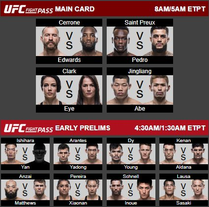 For the rare overnight card, trooper @RichardAMann is working graveyard to write recaps for @RotoWire. Follow @RotoWireMMA for the latest from #UFCSingapore (starts now!) or follow along on the website here: rotowire.com/mma/latestnews…