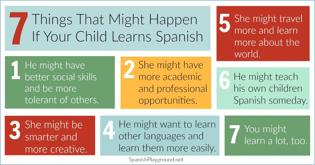 7 Things that Might Happen Your Child Learns Spanish. buff.ly/2reYFJt