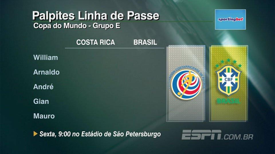 Brasil x Costa Rica: veja palpites do Linha de Passe. Assista: https://t.co/qq4VsdEVV8 #linhadia8 #ESPNNaRussia