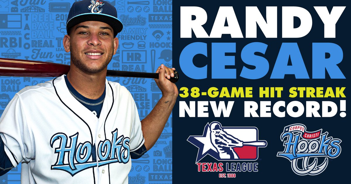 RANDY HAS DONE IT! A 2-out double in the 1st inning! Cesar now has a 38-game hit streak, the longest in Texas League history!