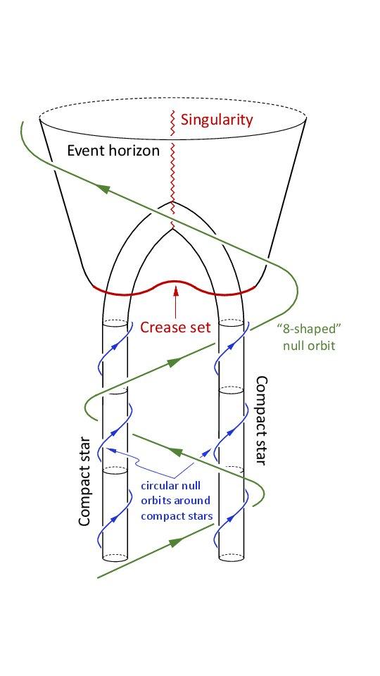 pdf transformations in