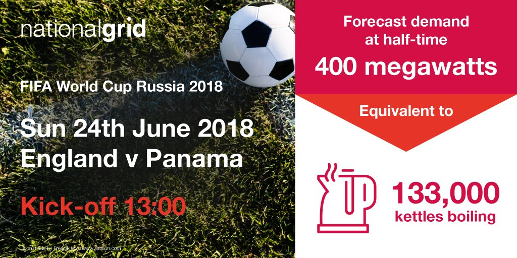 Were expecting ⚡️demand to jump by 400 megawatts at half-time when #Eng take on #Panama on Sunday. Thats 133,000 kettles boiling! ☕️ #WorldCup #ENGPAN ⚽️