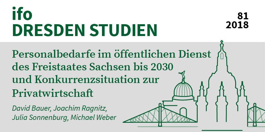 In Sachsen könnte bald der berufliche Nachwuchs fehlen #ifoDresden #ifoDresdenStudienStudien 81 erschttps://t.co/tkJNUkJAF9hienen