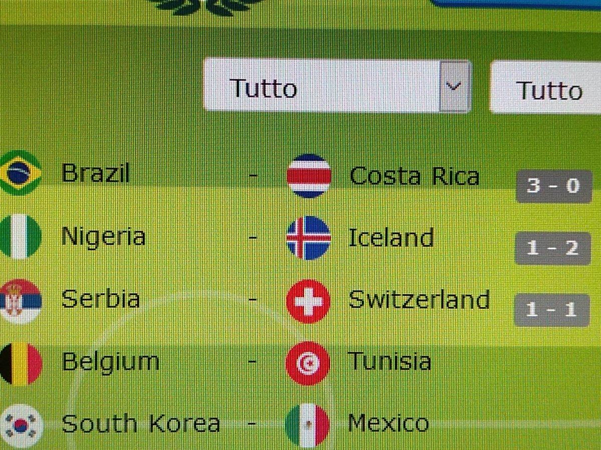 Oggi cosi #Mondiali2018 #pronostici tutti per il #Brasil per me è gia finalista  - Ukustom