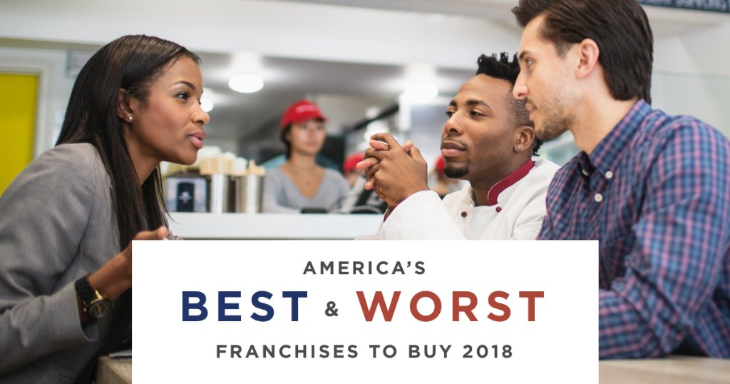 Here are America's best and worst franchises to buy that will help in business investments: https://t.co/eu9ZUk6xRe