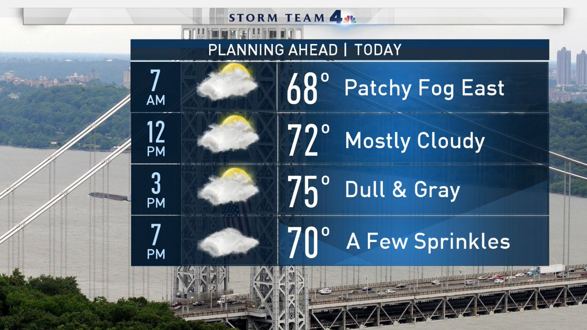 Not exactly the most beautiful or exciting day... Just mild & quiet with clouds thickening throughout the day today. Staying dry though, so you won't need that umbrella just yet, but keep it nearby...    #cloudy#mild#dry#NBC4NY