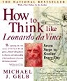 What a beautiful Mind Map illustrating the Leonardo principles of this wonderful book,