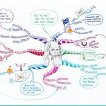 Image for the Tweet beginning: A fantastic Mind Map of