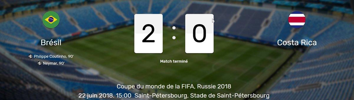 #CM2018  Brésil 🇧🇷 2-0 Costa Rica 🇨🇷  Le Brésil l'emporte au bout du suspense grâce à des buts de Coutinho (90') et de Neymar (96'). Grâce à cette victoire étriquée, la #Selecao prend la tête du groupe E.   ⚽️ Toute l'actu de la Coupe du Monde: https://t.co/6SWGjWlikA