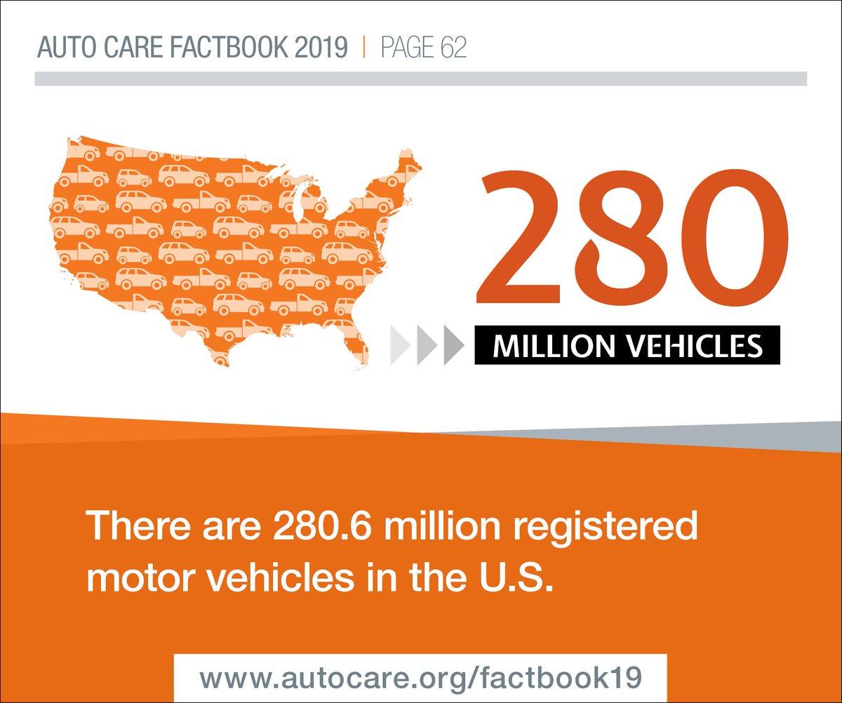 Auto Care Association on Twitter: