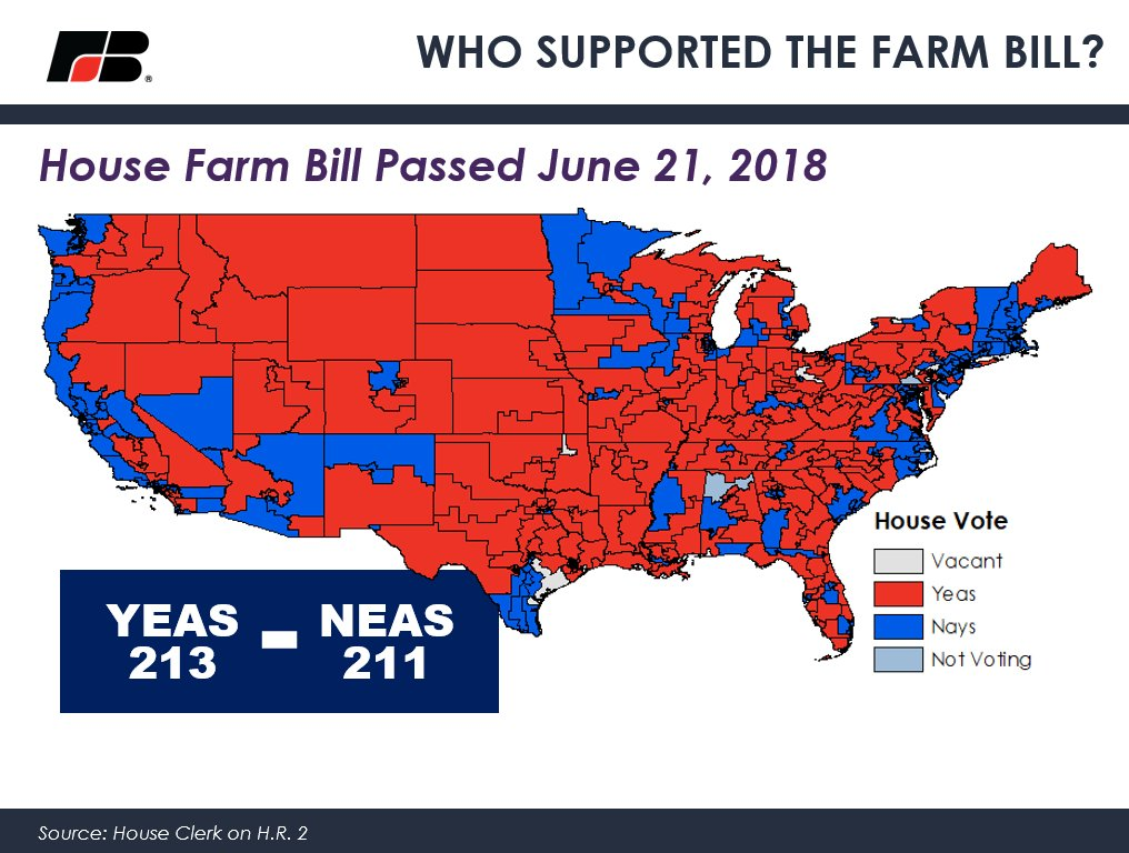 How did your member of #Congress vote on the @HouseAgNews #FarmBill? Attention now turns to the Senate #FarmBureau @FBAdvocacy<br>http://pic.twitter.com/V2s43QNWQ9