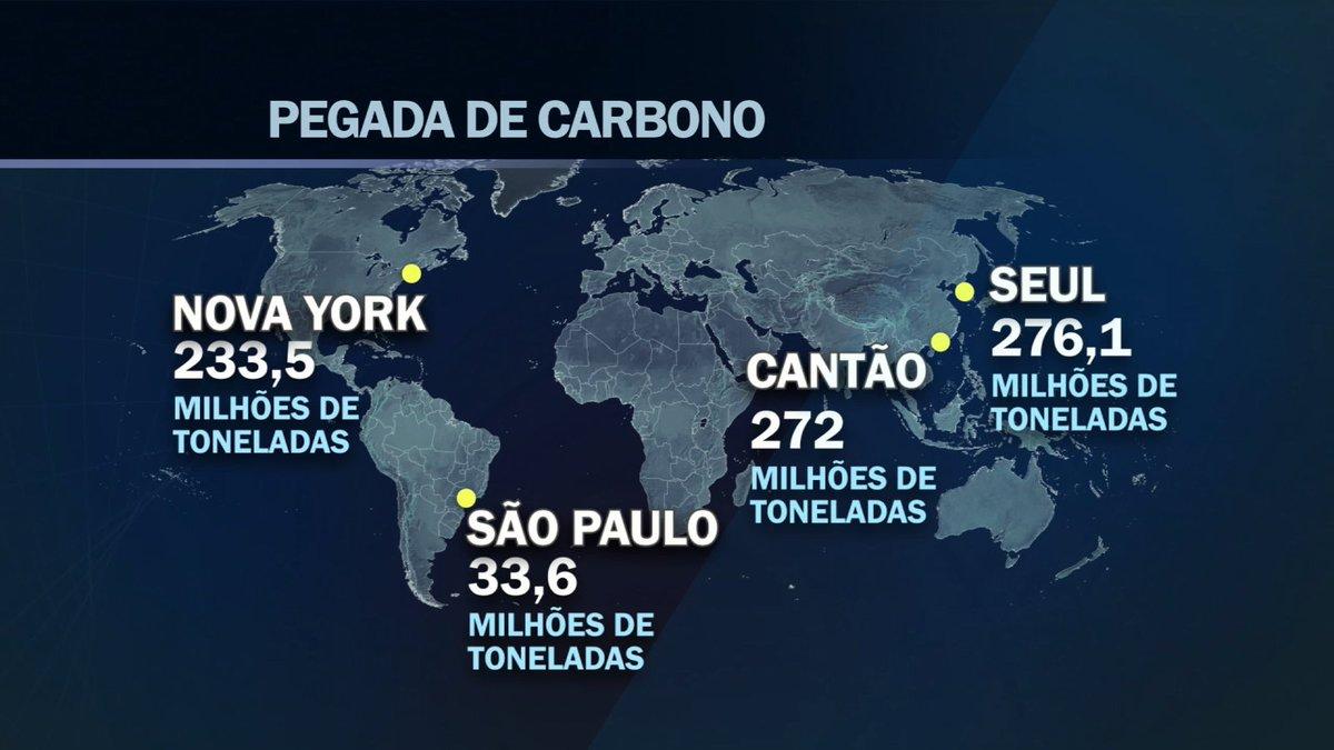 Segundo estudos da Universidade da Noruega, a multiplicação de ações individuais pode ser mais eficiente contra o aquecimento global do que os acordos globais firmados entre os países. No Brasil, a cidade com maior pegada de carbono é São Paulo. #JCPrimeira