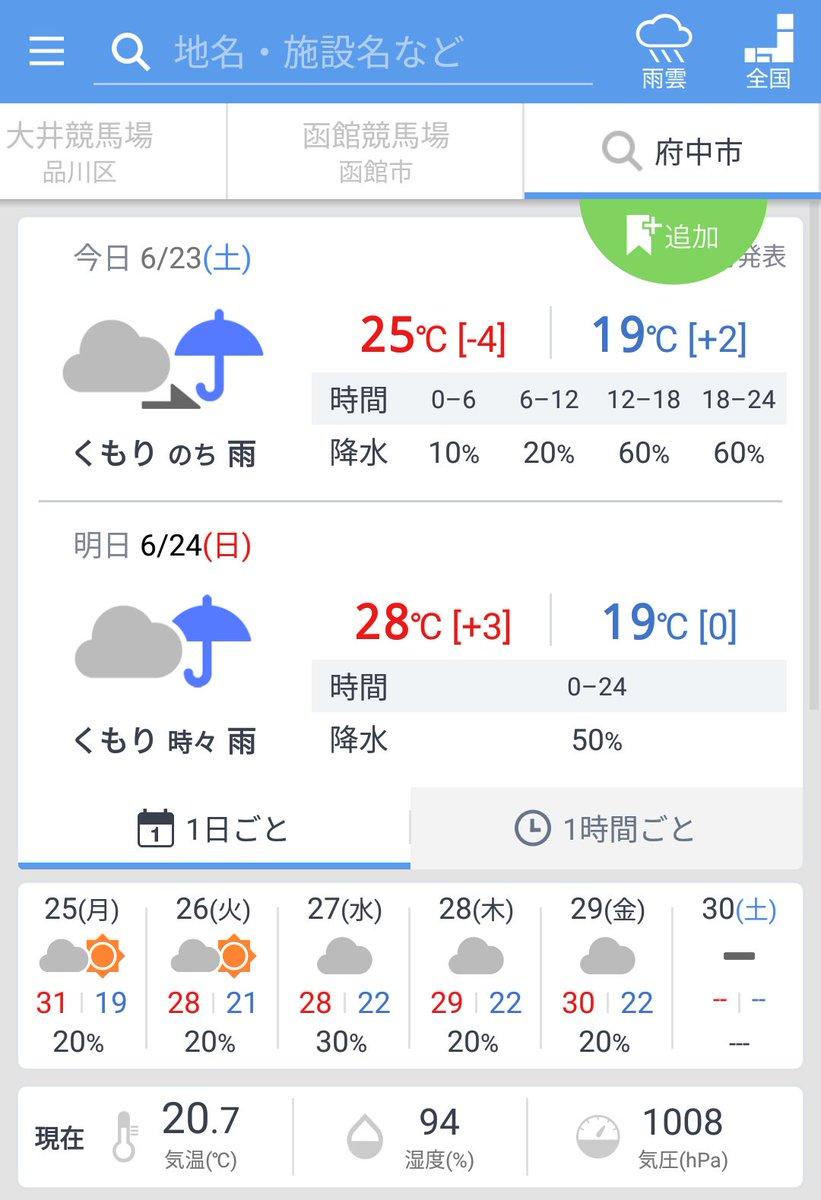 阪神 競馬 場 の 天気
