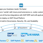 SAP RAD by Mendix offers friction-less integration to your existing SAP systems, runs directly on SAP Cloud Platform with one-click deployment & offers enterprise scalability & security out-of-the-box. To learn more about SAP RAD and SAPPHIRE, click here: https://t.co/ysYaqfjLEv