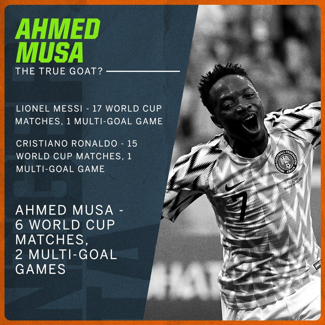 Nigerias Ahmed Musa has one over Cristiano Ronaldo and Lionel Messi...