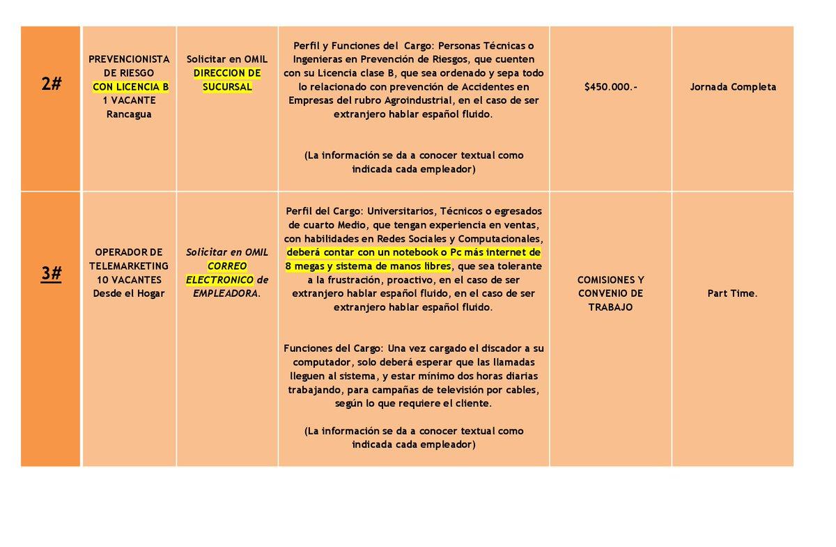 Único Reanudar Ejemplos Habilidades Servicio Al Cliente Componente ...