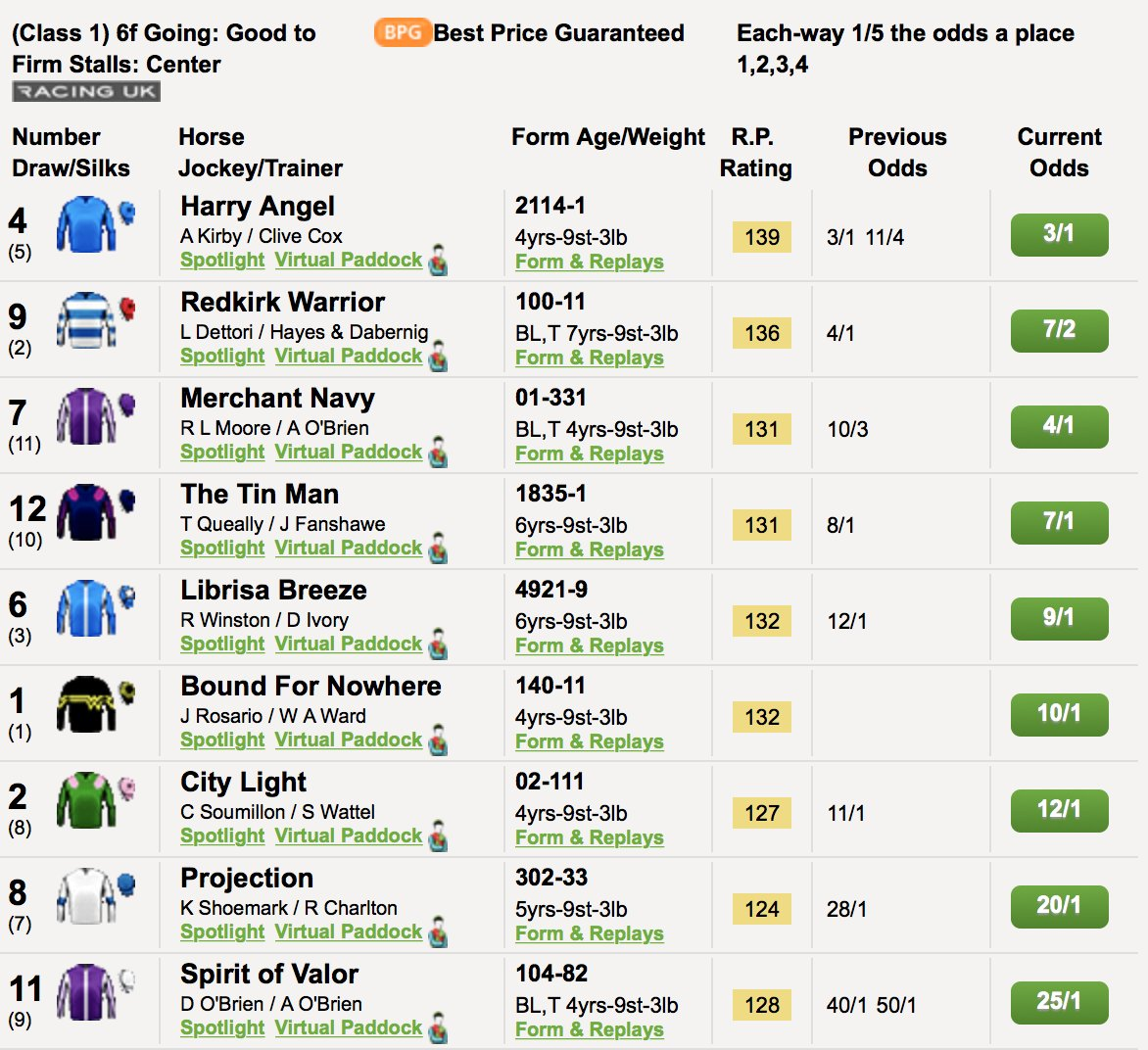 The big one tomorrow at Royal Ascot - The Diamond Jubilee Stakes.   Harry Angel currently leads the betting at - 3/1!   Bet ➡️ https://t.co/pWksNtsTPL