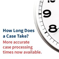 If your case requires a Request for Evidence (RFE), it may take more time to process. If your case is outside the date range posted, you can ask about it here: buff.ly/2jJ4cV9
