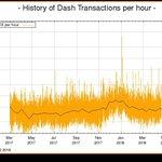 Image for the Tweet beginning: Great #Dash Progress ; ) #DigitalCash