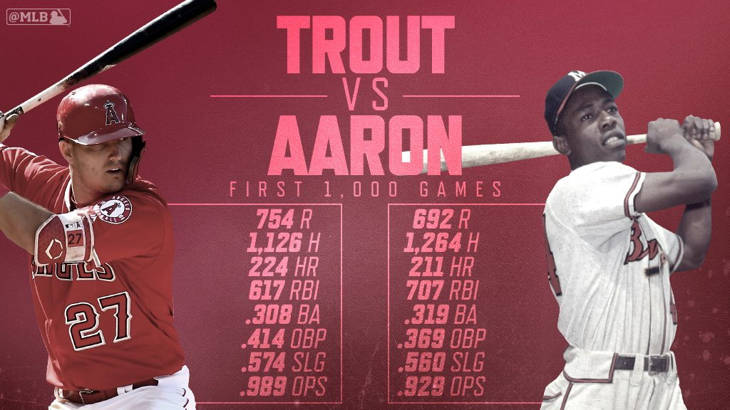 .@MikeTrout is on a legendary pace.