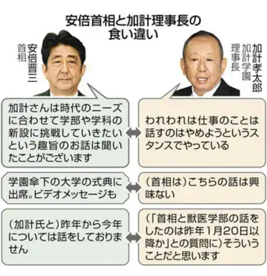 "umekichi on Twitter: ""東京新聞..."
