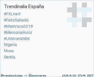 #FelizSabado acaba de convertirse en TT ocupando la 2ª posición en España. Más en #trndnl Photo