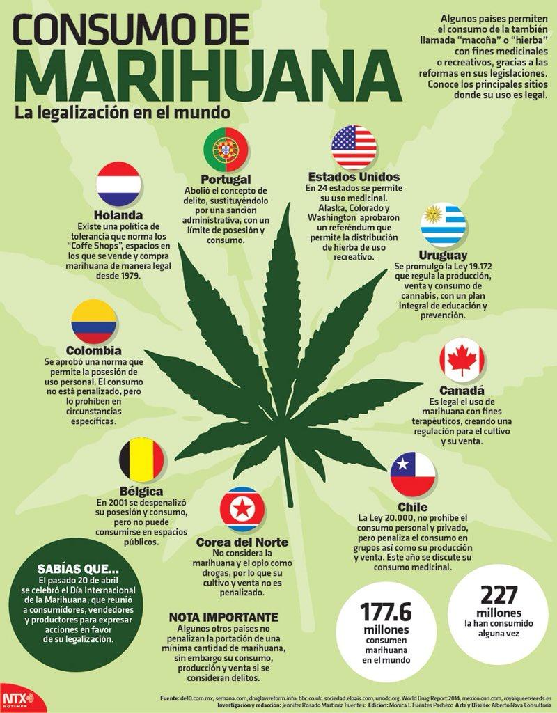 Libre comercio, sus repercusiones en el tráfico de drogas. - Página 6 DgYt8UlX4AA9Ihe