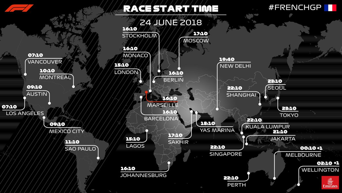 French GP 2018 Global Timings