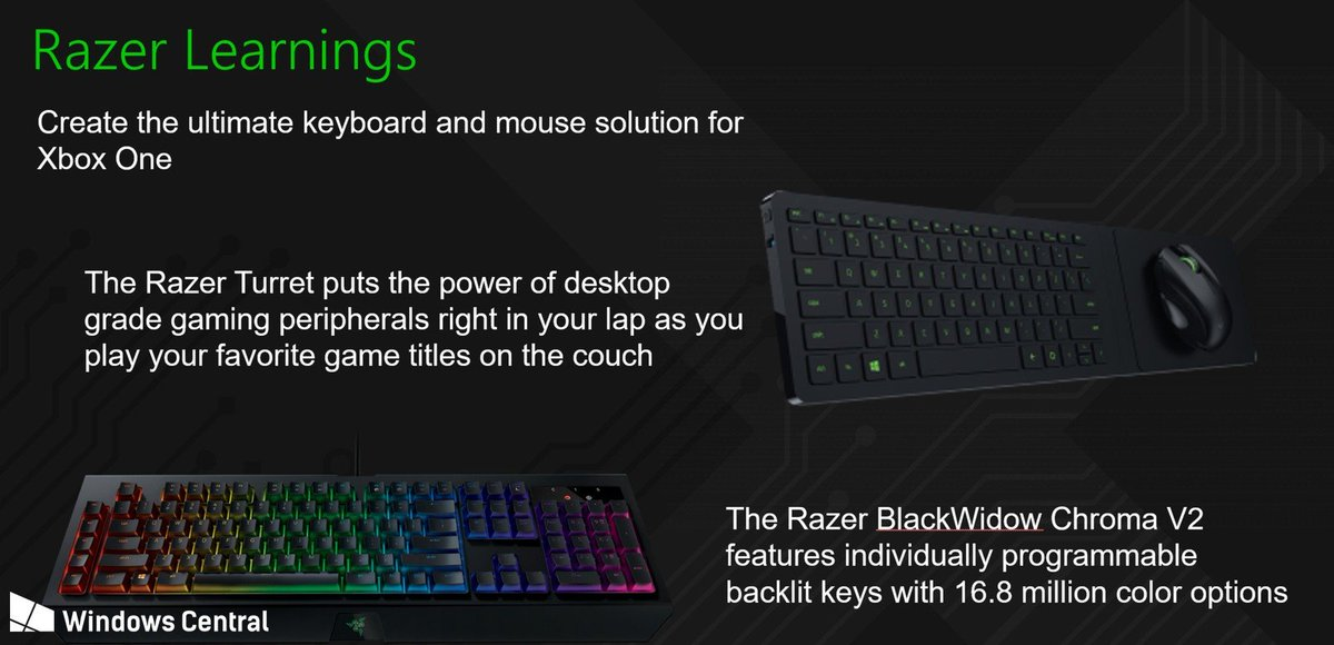 Microsoft and Razer might be working on an Xbox keyboard and mouse partnership   https:// m.windowscentral.com/microsoft-and- razer-might-be-working-xbox-keyboard-and-mouse-partnership &nbsp; … <br>http://pic.twitter.com/2yaS1QbvlM