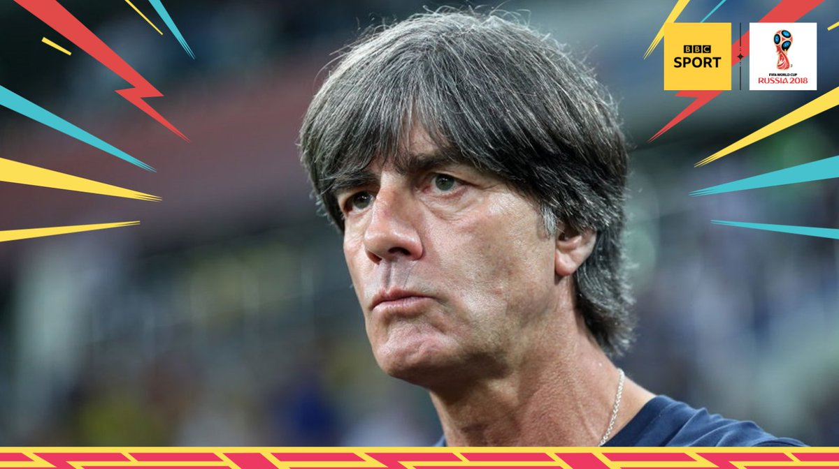 Passes after 15 minutes:  #GER 169 #SWE 19  Germany mean business.  📻 @5liveSport  📱 https://t.co/Xkghm2KZce  #WorldCup #GERSWESWE