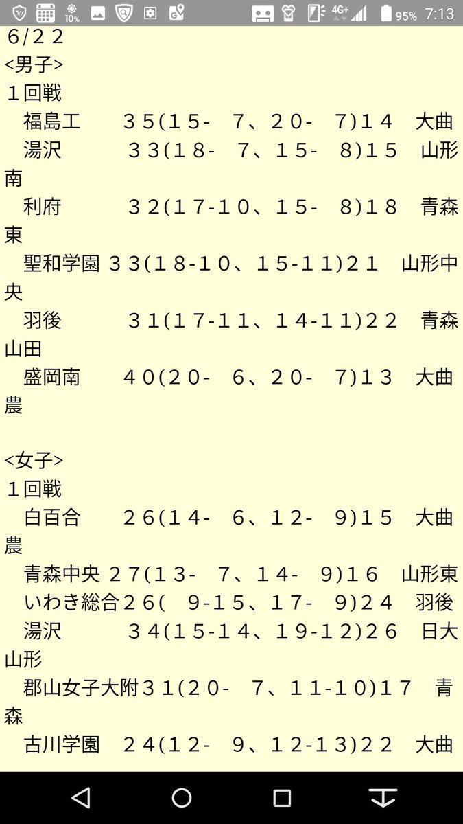ハンドボール 岩手 協会 県