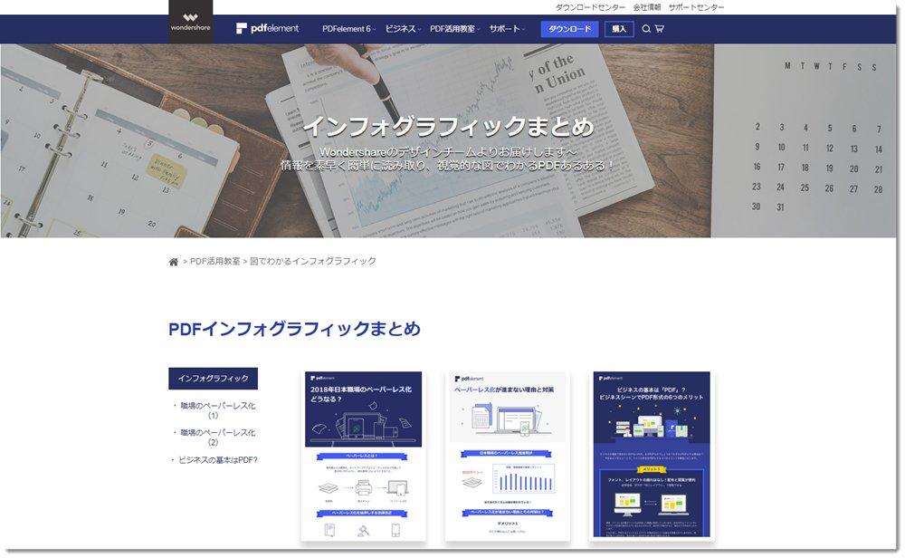 【インフォグラフィック公開】PDF編集ソフト「PDFelement」が公式サイトにインフォグラフィックまとめページを新設 https://t.co/lfElyf2zj3