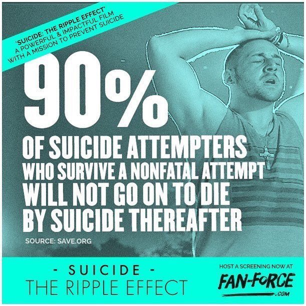 apples to oranges suicide attempters vs suicide Suicide and more negative life events than the suicide attempters although pesticides were more likely to be found in the home of the suicides than in the home of attempters, the former did not use.